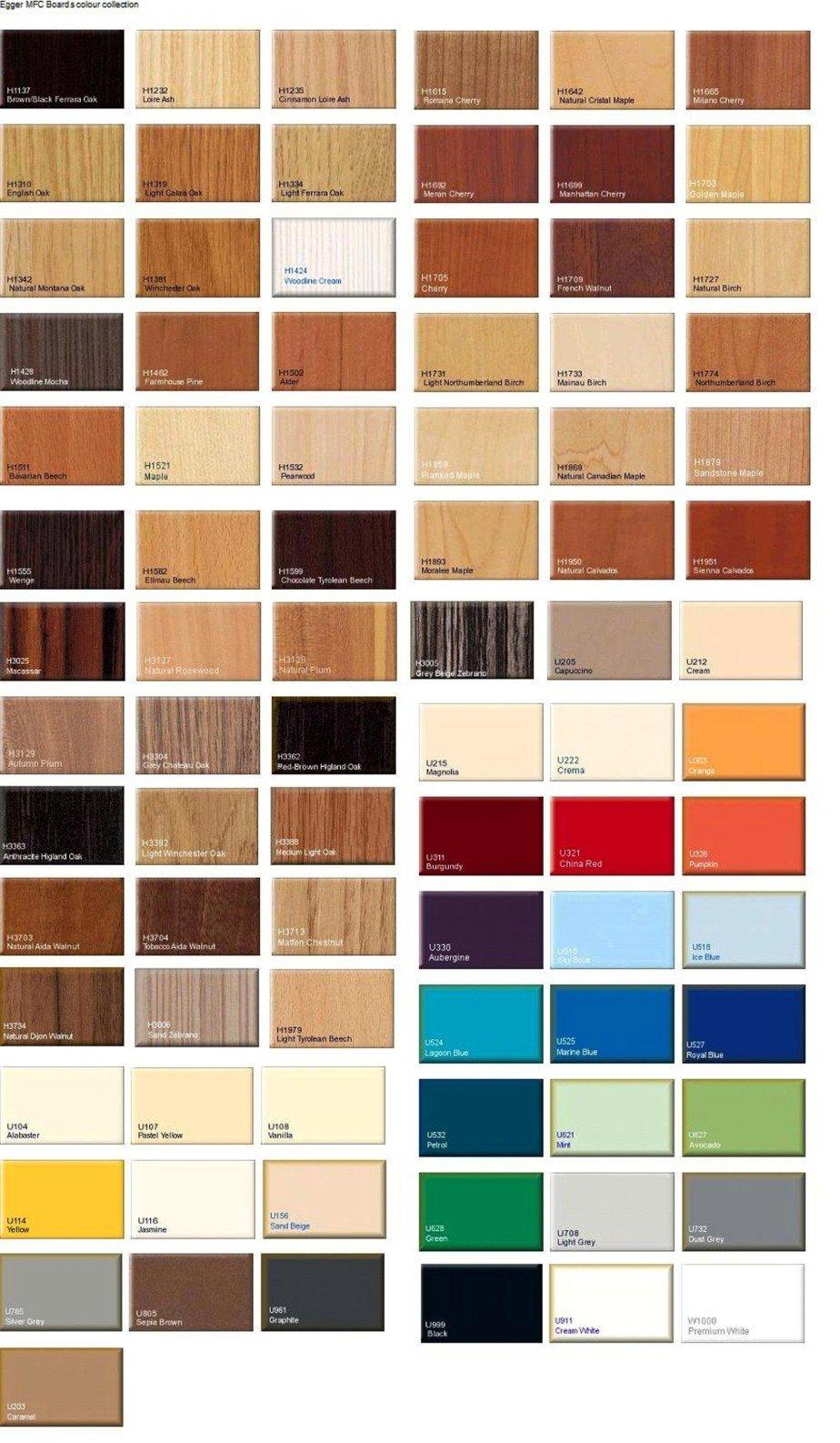 egger definition what is. Black Bedroom Furniture Sets. Home Design Ideas